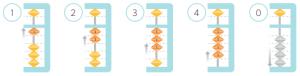 representar cantidades con abaco