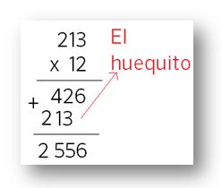8 Consejos Para Aprender Las Tablas De Multiplicar